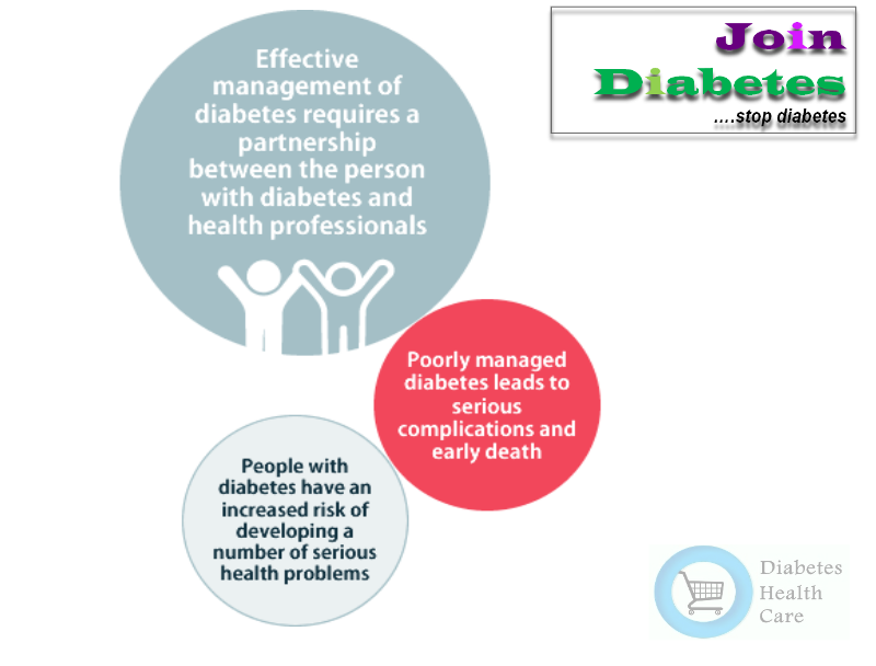 diabetes health risks essay Health promotion on diabetes and obesity effects of health promotion within the public sector and how obesity is being tackled amongst health professionals by promoting healthy lifestyles, and reducing the morbidity and mortality rates of obesity related diseases.