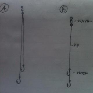 kail pancing rangkaian untuk umpan lumut mancing nila