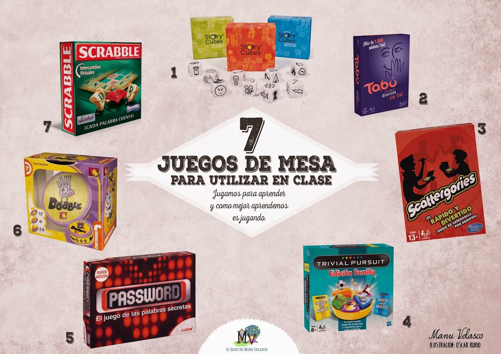 El Blog De Manu Velasco 7 Juegos De Mesa Para Utilizar En Clase