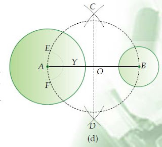 Garis Singgung Persekutuan Luar Dua Lingkaran