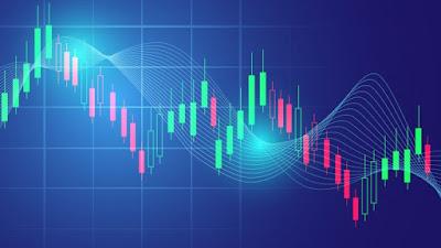 شرح حركة السعر Price Action IQ Option