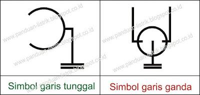Simbol stop kontak