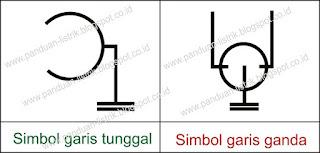 simbol dasar listrik simbol stopkontak