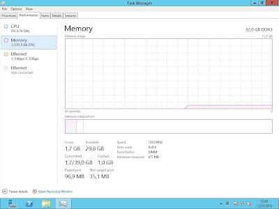 Memória Máxima : 32GB ECC DDR3