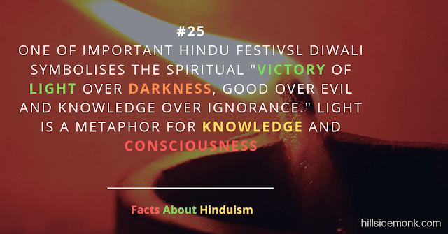 Fact About Hinduism 25 DIWALI
