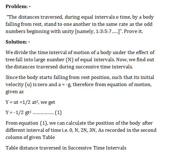 The distances traversed, during equal intervals o time, by a