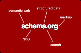 Image result for Image for Schema Markup logo