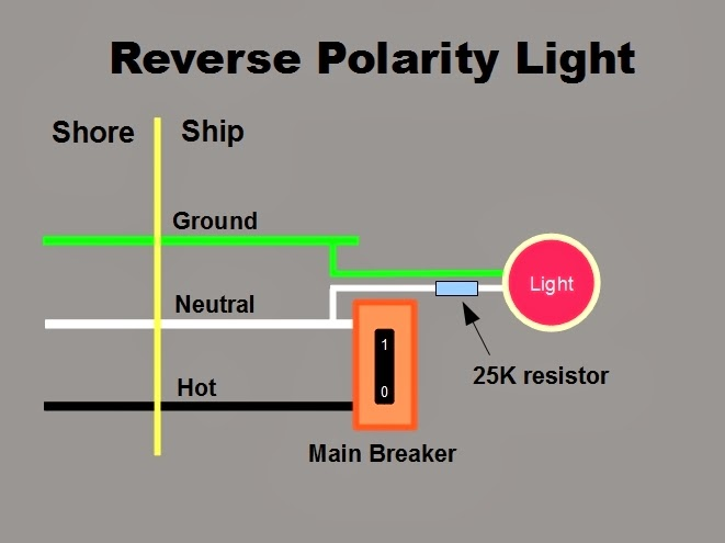 The Marine Installer\u0027s Rant The reverse polarity light AC leaking