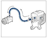 Auto Air conditioner and repair