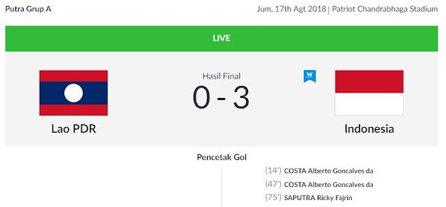 Laos vs Indonesia Skor Akhir (0-3)