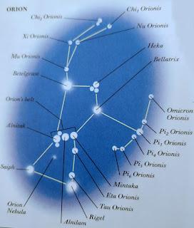 STARS OF NORTHERN SKIES