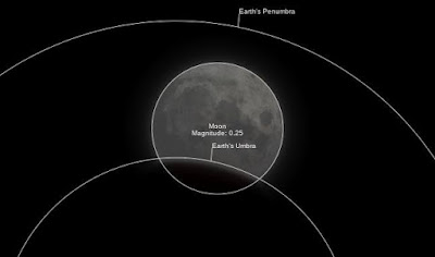 Медитация «СИГНАЛ ЛЮБВИ» 7 августа, 18:20 по Гринвичу (21:20 по Москве) Lunar%2BEclipse%2B7th%2BAug