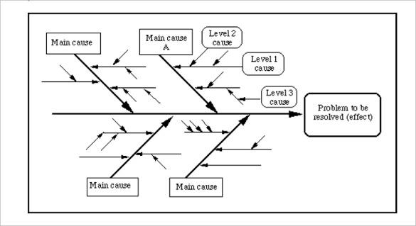 fishbone diagram word