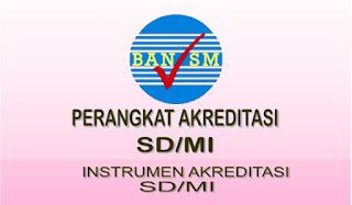 Instrumen Akreditasi SD 2017