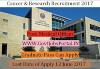 Gujarat Cancer and Research Recruitment 2017– 70 Medical Officer, Junior Lab Technician