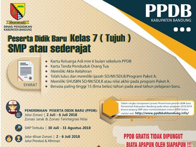 Jadwal, Alur, dan Syarat Pendaftaran PPDB Kabupaten Bandung 2018