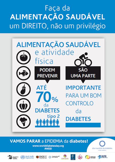 Dia mundial da diabetes - 14 de novembro