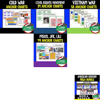 American History Anchor Charts, American History Classroom Decor, American History Bulletin Boards, ESL Activities, ELL Activities, ESS Activities