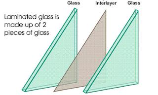 Safety Laminated Glass NY