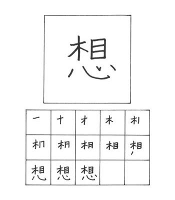 kanji ide/gagasan