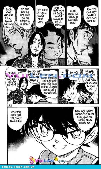 Conan Chương 583 - NhoTruyen.Net