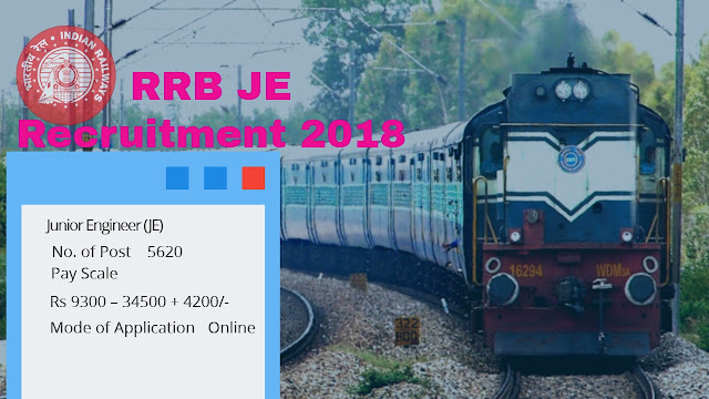 Apply online for 5720 Junior Engineer