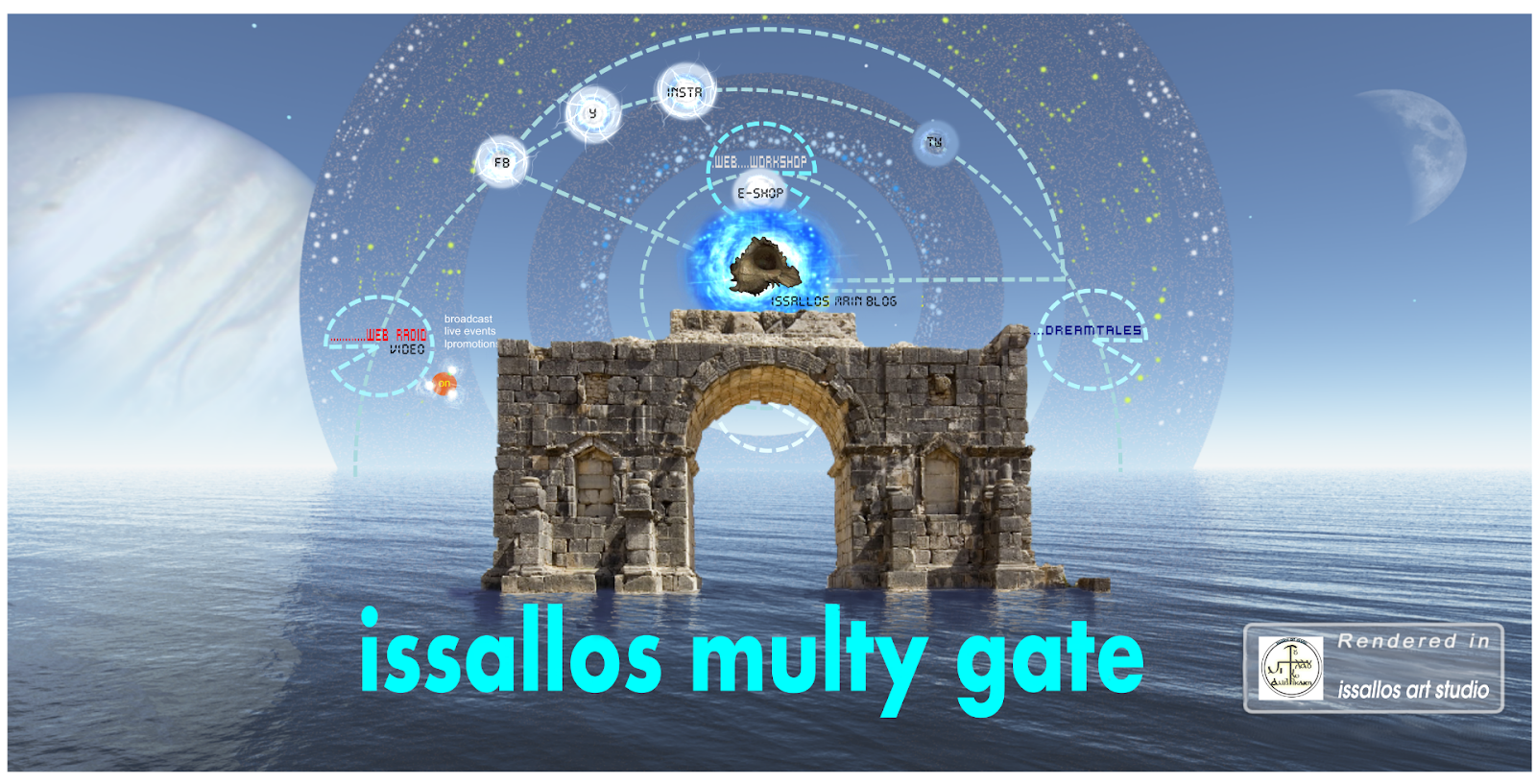 issallos multy gate
