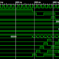 VHDL coding tips and tricks: Simple sine wave generator in VHDL