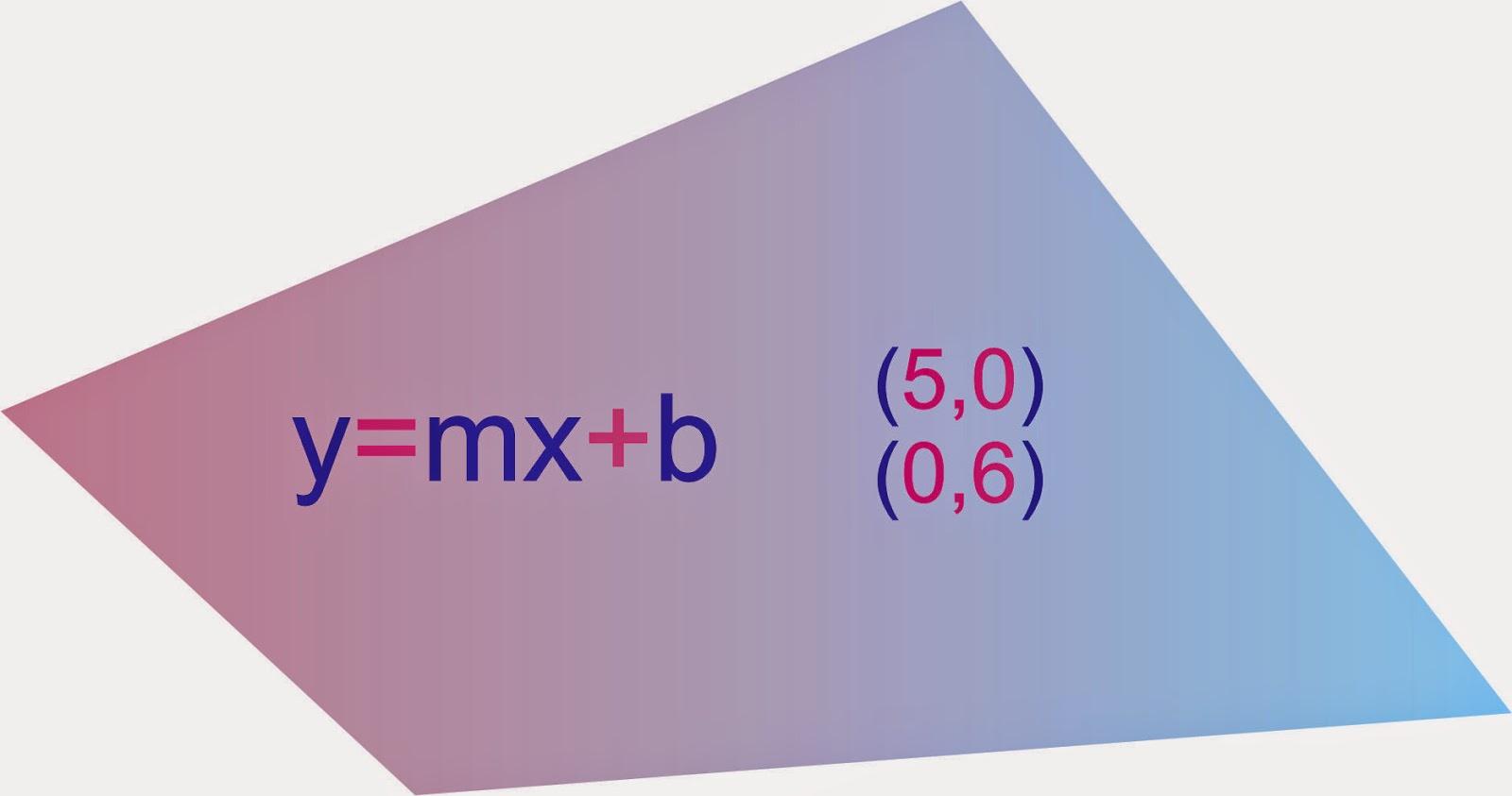 Compugraphd S Math And Science Stuff Coordinate Geometry