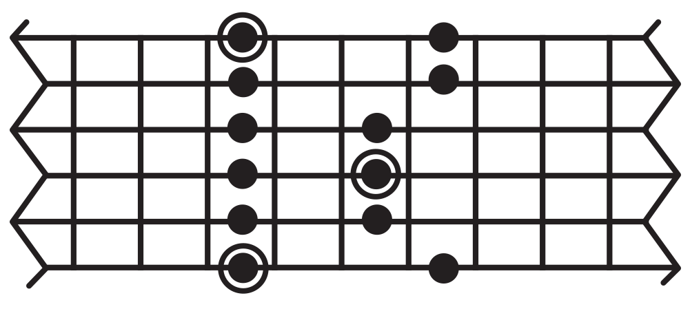 guitars most important pattern  the frying pan shape