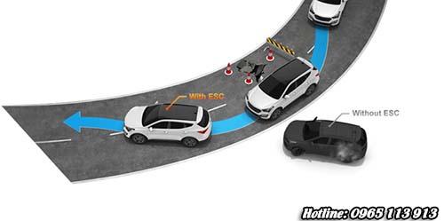 An toàn Hyundai SantaFe