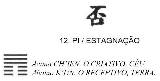Imagem de Pi / Estagnação, primeiro dos 64 hexagramas do I Ching, o Livro das Mutações