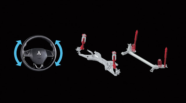 Tekhnologi handling pada mitsubishi mirage facelist 2016