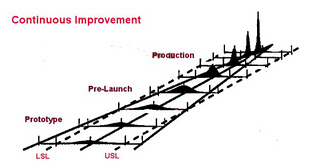 Engineering-Design-Center: ADVANCED PRODUCT QUALITY