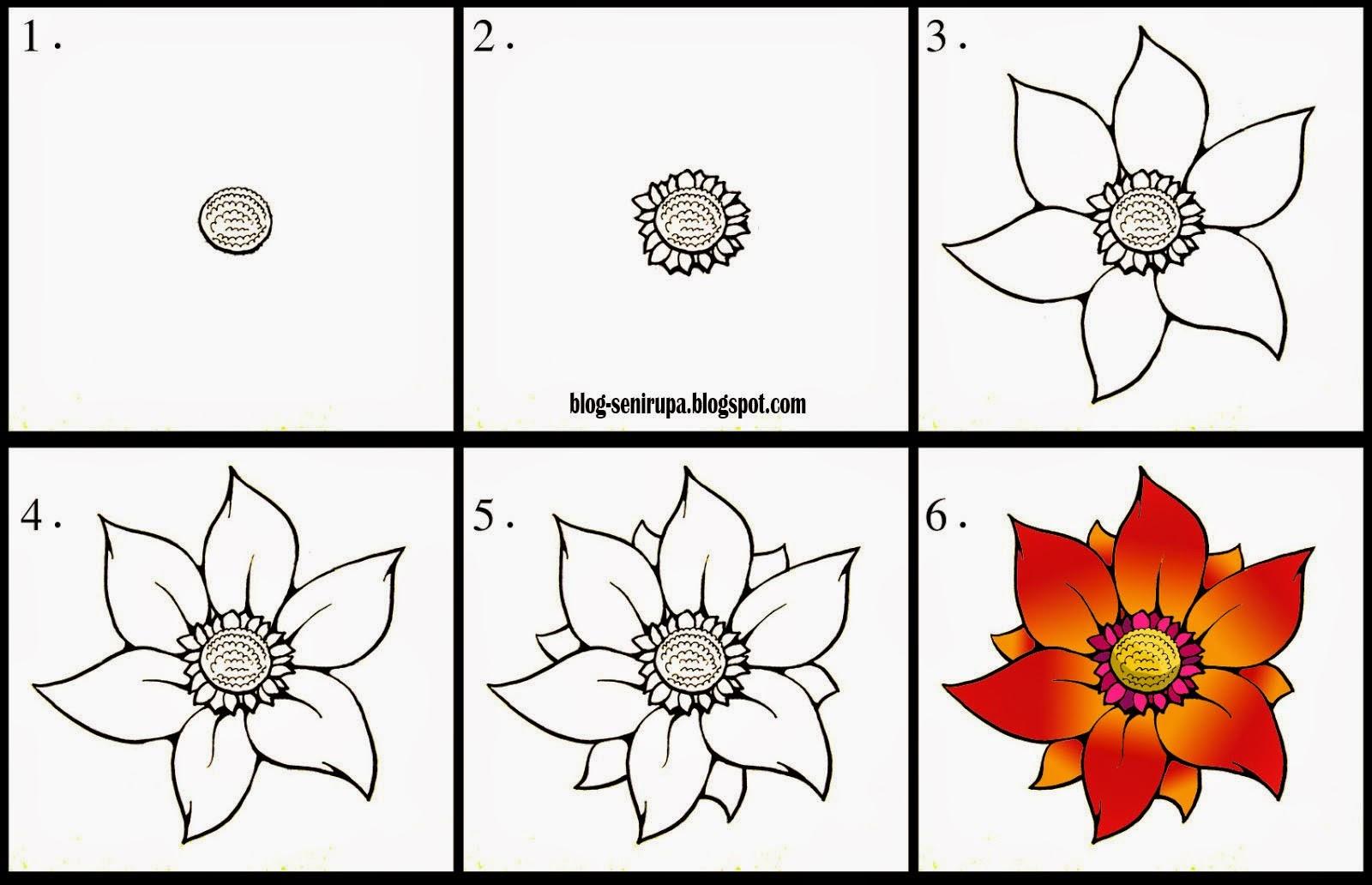 Artikel_senibudayaku Pengertian Menggambar Langkah Langkah Dan Teknik Mengambar Flora