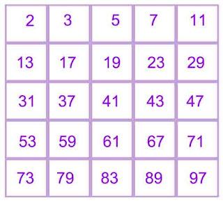 Saya lupa kapan persisnya bilangan prima diajarkan dikala saya masih sekolah dulu Bilangan Prima, Pelajaran Matematika Kelas 4 SD