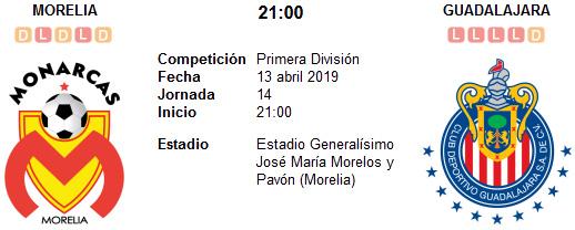 Monarcas de Morelia vs Chivas de Guadalajara en VIVO