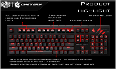 cm storm keyboard how to turn on backlight