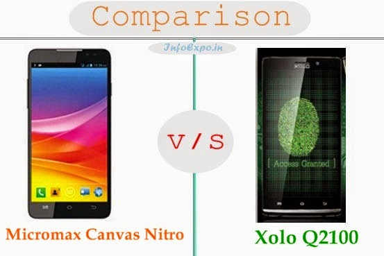 Compare XoloQ2100 with MicromaxCanvas Nitro A3 - Specs and Price