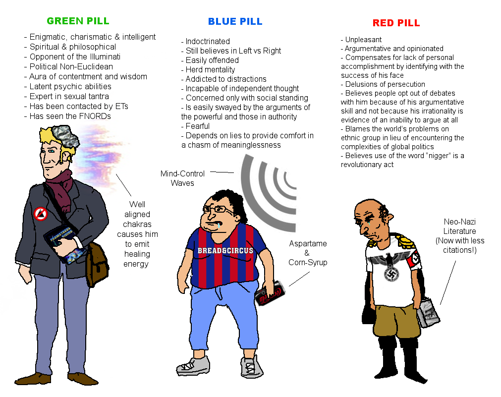 Red Pill, Blue Pill, Green Pill, Black Pill | HISTORIES OF ...