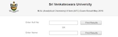 download Sri Venkateswara University Results