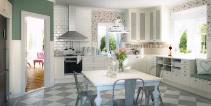 6 Gambar Wallpaper Dapur Minimalis Terbaik