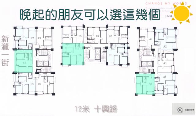 竹北佳泰世紀城-樓層建議