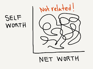 Self Worth As Non-Function Of Net Worth