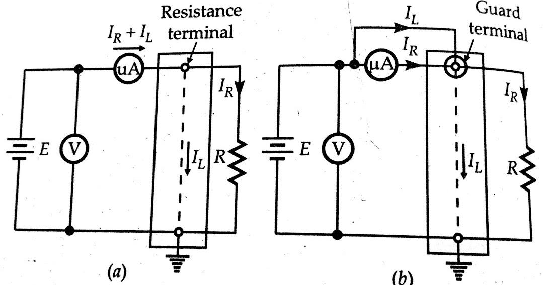 measurement of high resistance using direct deflection method