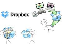 dropbox tiene mejoras en el almacenamiento en la nube para emresas