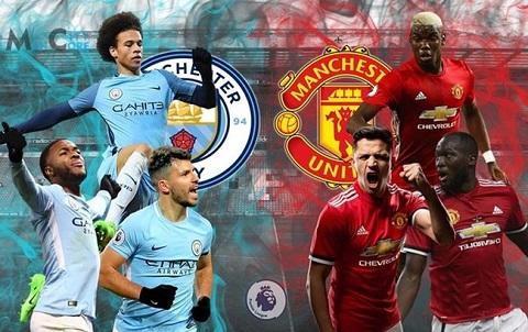 Đôi nét về giải đấu Derby Manchester