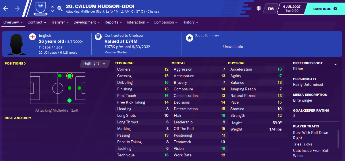 Callum Hudson-Odoi: Attributes in 2027 season