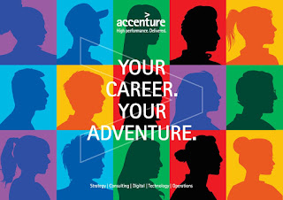 Accenture Off Campus for Associate Software Engineers