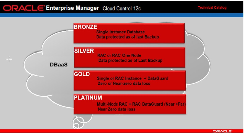 Platinum Tier, Should Be Implemented In Its Own Reference Architecture. In  Some Cases, Companies Elect To Provision These Tiers Using Oracle Enterprise  ...